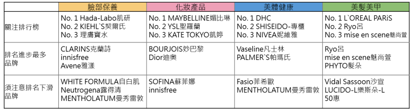 %e5%9c%96%e7%89%871